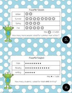 20 BAR GRAPH & PICTOGRAPH TASK CARDS - TeachersPayTeachers.com Math Classroom, Kindergarten Math, Classroom Ideas, First Grade Math, Grade 2, Student Teaching, Teaching Ideas, Enrichment Activities, Bar Graphs