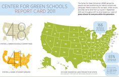 Green school infographic from the Center for Green Schools