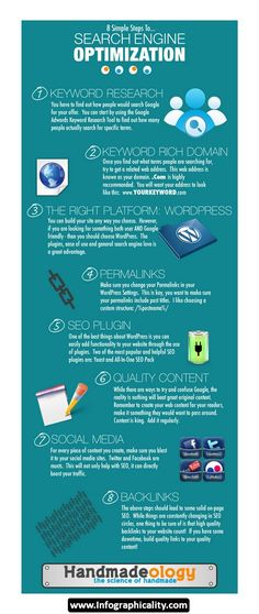 Seo Infographic 07 - http://infographicality.com/seo-infographic-07/