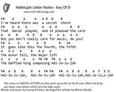 Image Result For Piano Songs With Letters Violinfunny Easy