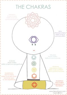 30 best yoga printables images  yoga yoga for kids