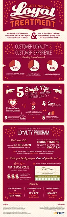 """Your loyal customers will come back time & time again. Check out how to catch and reel in your most devoted customer by giving them the """"loyal"""" treatment in this @123Print #Infographic!"""