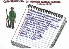 Características da Primeira Guerra Mundial