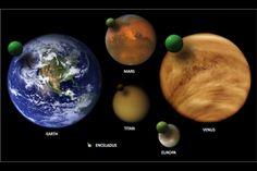 Pět míst, kde by ve Sluneční soustavě mohl existovat život