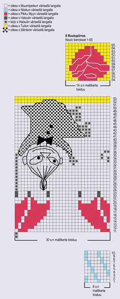 Pikku Myy -villasukat villitsevät maailmalla – tee itse Pikku Myy -sukat - Kotiliesi.fi Knitting Charts, Knitting Socks, Baby Knitting, Knitting Patterns, Wool Socks, Hobbies And Crafts, Diy And Crafts, Embroidery Patterns, Hand Embroidery