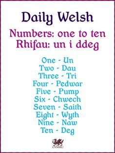 Daily Welsh - Numbers: One to Ten Welsh Phrases, Welsh Sayings, Welsh Words, Learn Welsh, Welsh Language, Wales Uk, North Wales, Welsh Dragon, Welsh English