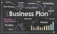 When starting a business, the single most important document you need is a business plan, and for most startups a simple business plan template is essential to get the ball rolling and to solidify company's objectives. Simple Business Plan Template, Best Business Plan, Creating A Business Plan, Starting A Business, Business Planning, Business Tips, Online Business, Business Plan Example, Growing Business