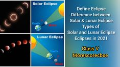 Solar and lunar eclipse explained easily for kids Solar And Lunar Eclipse, Science Topics, The Creator, Kids, Young Children, Boys, Children, Boy Babies, Child