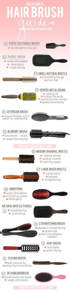 The Ultimate Hair Brush Guide! Trying to figure out which hairbrush does what? Here's the new cheat sheet!