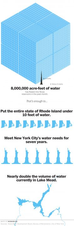 Visualized: How the insane amount of rain in Texas could turn Rhode Island into a lake