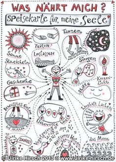 Was nährt mich? Illustration von Ulrike Hirsch Speisekarte für die Seele I have no idea what any of these words mean but it looks like all the things you love page:) Illustration Design Graphique, Hirsch Illustration, Health Symbol, Sketch Notes, Learn German, True Words, Better Life, Illustrations Posters, Journaling