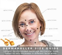 dermaroller size guide in different facial areas based on skin thickness