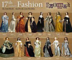1000+ ideas about 17th Century Fashion on Pinterest   17th century ...