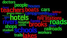 Have students identify where these words belong: In urban, suburban, or rural areas