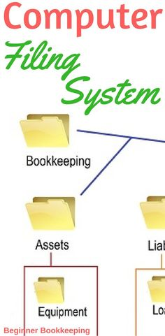Filing System Tips To Stay Organized Tips to organize your computer filing system for your small business.Tips to organize your computer filing system for your small business. Bookkeeping And Accounting, Bookkeeping Business, Small Business Accounting Software, Accounting Principles, Business Funding, Business Management, Business Planning, Business Tips, Business Website