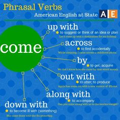 Phrasal Verbs.