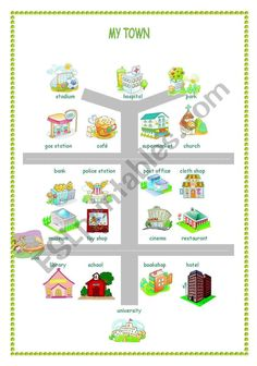 This is a map of a town with different places and a worksheet with exercises.It´s good for practicing places vocabulary and can be used for giving directions. English Lessons For Kids, English Worksheets For Kids, English Activities, Map Worksheets, Vocabulary Worksheets, Teaching French, Teaching English, English Exercises, Maps For Kids