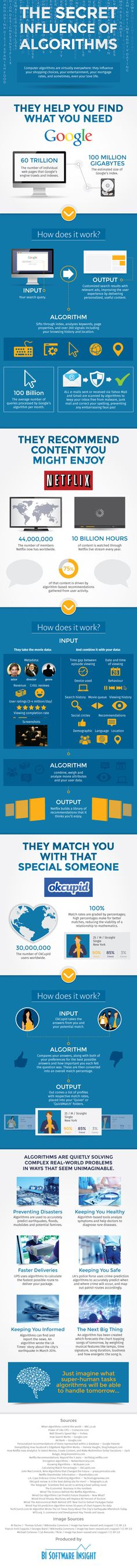 The Secret Influence of Algorithms   #Google #Internet | #Infographic repinned by @Piktochart | Create yours at www.piktochart.com
