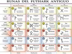 Resultado de imagen para runas vikingas de proteccion