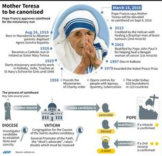 Pope Francis has recognised a second miracle attributed to the late Mother Teresa, clearing the path for the nun to be elevated to sainthood next year, the Vatican said Friday. Catholic Religion, Catholic Saints, Roman Catholic, Saint Teresa Of Calcutta, Brazilian Men, Wit And Wisdom, Papa Francisco, Faith Hope Love, Power Of Prayer