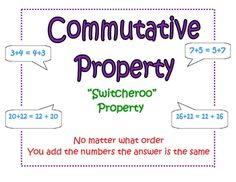 Math-These posters provide a brief explanation, nickname, and examples for commutative, identity, and associative properties of addition. Math Properties, Properties Of Addition, Algebraic Properties, Math Lesson Plans, Math Lessons, Math Resources, Math Activities, Math Games, Math Classroom