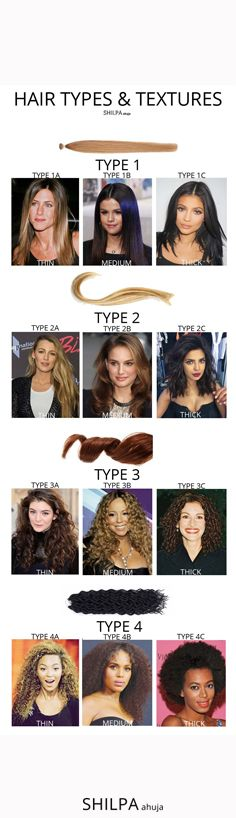 7 best hair texture chart images natural hair curly hair