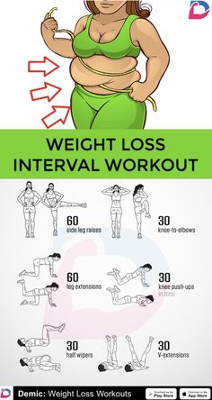 home hiit workout no equipment - home hiit workout ; home hiit workout fat burning ; home hiit workout 1000 calories ; home hiit workout beginner ; home hiit workout no equipment ; home hiit workout with weights ; home hiit workout men Hiit Workout Routine, Full Body Hiit Workout, Weight Loss Workout Plan, At Home Workout Plan, Workout Plans, Hiit Interval, Weight Lifting, Side Fat Workout, Workout Mix