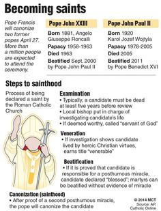Steps to Sainthood
