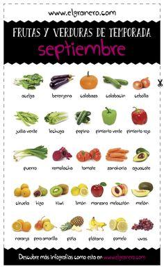 Recipes Healthy Fruit Veggies Ideas For 2019 Healthy Nutrition, Healthy Tips, Healthy Recipes, Healthy Fruits, Fruits And Vegetables, Veggie Recipes, Real Food Recipes, Seasonal Food, Healthy Beauty