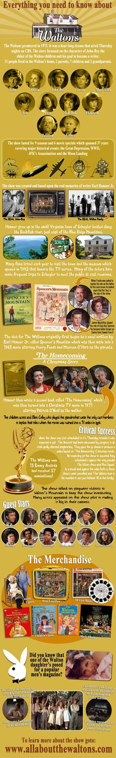 7/2/14  3:28p  ''The Waltons'' Infographic  Check out this Info for Links for all  9 years of ''The Waltons''   Episodes  and more.