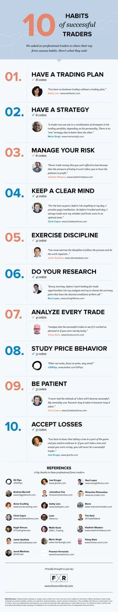 Top 10 Habits of Successful Traders Infographic