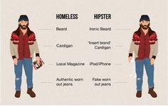 homeless-vs-hipster.jpg (640×407)