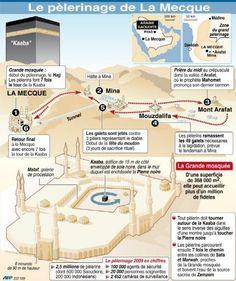 Hadith Islam, Allah Islam, Islam Quran, Alhamdulillah, Cultural Architecture, Education Architecture, Pilgrimage To Mecca, Flags Europe, Pillars Of Islam