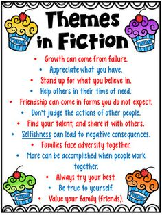 FREE Theme poster for teaching about themes in reading. FREE Theme poster for teaching about themes in reading. Reading Strategies, Reading Skills, Teaching Reading, Reading Comprehension, Guided Reading, Close Reading, Teaching Ideas, Learning, Comprehension Strategies