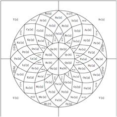free mariner's compass pattern | 071414_1308_duskroundth9.png