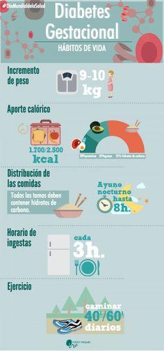 Infografía diabetes gestacional - Instituto Marqués