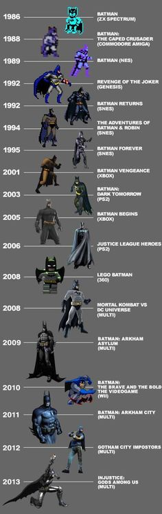 Batman over the years