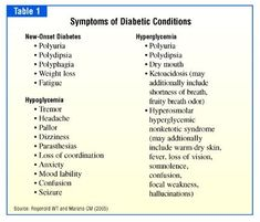 hyperglycemia vs hypoglycemia pediatric | Sweet Sorrow: The Relationship Between Depression and Diabetes ...