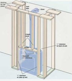 how to frame in a gas fireplace framing for fireplace new house rh pinterest com gas fireplace and chimney gas fireplace and fire basket