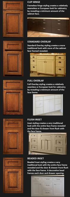 changing from partial overlay doors to full overlay for cabinet ...