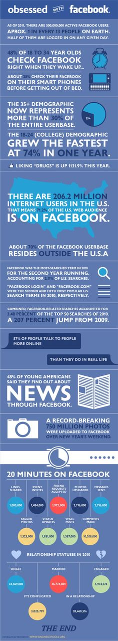 Infographic of Facebook 2011 Statistics! 1 in 13 people on EARTH are on Facebook! - http://www.fbsmarty.com