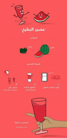 - All Recipes Coffee Drink Recipes, Tea Recipes, Smoothie Recipes, Merida, Cute Food, Yummy Food, Ramadan, Easy Cooking, Cooking Recipes