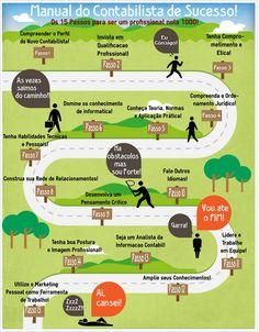 infografico manual contabilista de sucesso