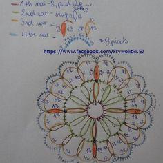 #tattingshuttle #frivolité #chiacchierino #frywolitka #nuperelle #schema #doilylace #lace #pattern #diagram #recznarobota #recznierobione #beauty #beautiful #koronka #handmadelace #handmadedoily #handarbeit #tattinglove #frywolitki