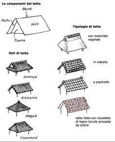 4 x 4 casa casa de 4 x 4 de tadao ando tadao ando for Architettura tradizionale giapponese