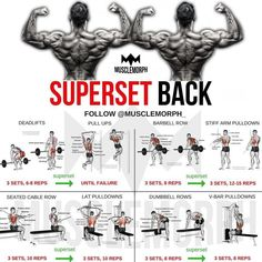 superset back back workout bodybuilding gym musclemorph musclemorphsupps…. – Hobbies paining body for kids and adult Fitness Workouts, Gym Workout Tips, Weight Training Workouts, Fitness Motivation, Traps Workout, Gym Workout Plans, Workout Plan For Men, Lifting Motivation, Men Exercise