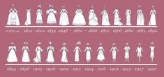 fashion silhouettes through the ages - Google Search