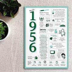Chronik zum 60. Geburtstag!!