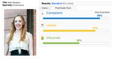 Take time to evaluate your LinkedIn photo impression. What does your photo say about you?