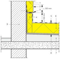 5.5.6. Raccord avec un mur muni d'un bardage - CSTC